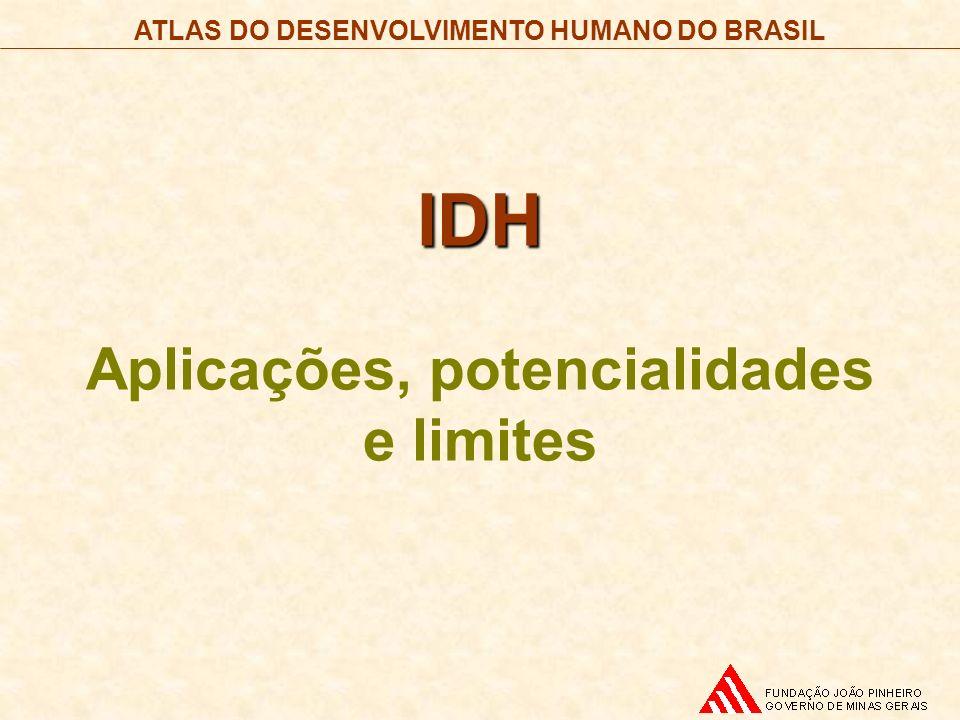 IDH Aplicações, potencialidades e limites