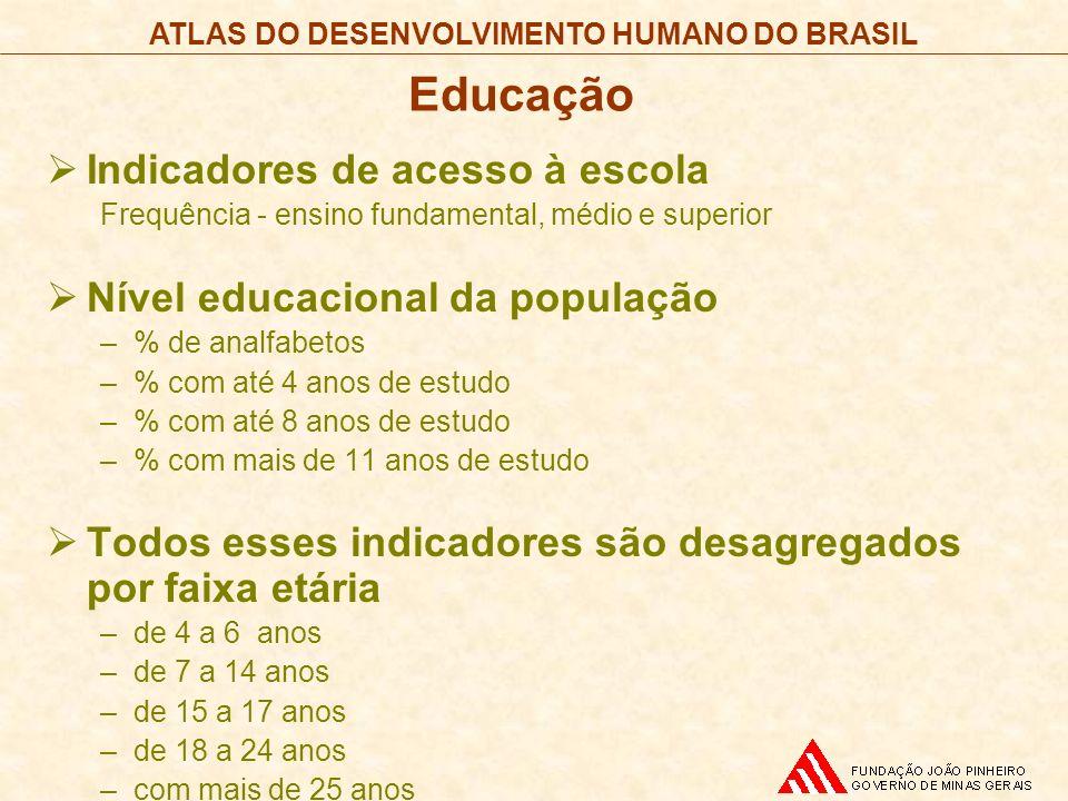 Educação Indicadores de acesso à escola Nível educacional da população