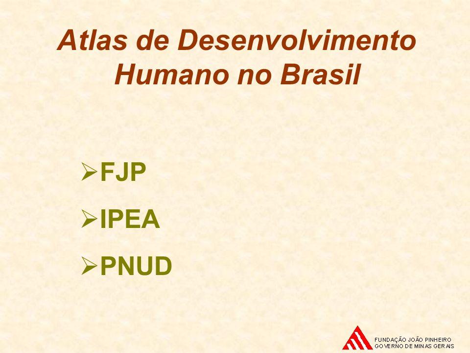 Atlas de Desenvolvimento Humano no Brasil