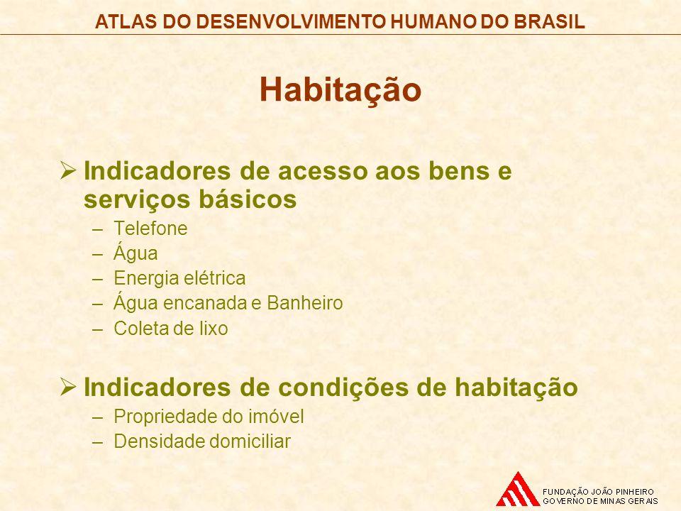 Habitação Indicadores de acesso aos bens e serviços básicos