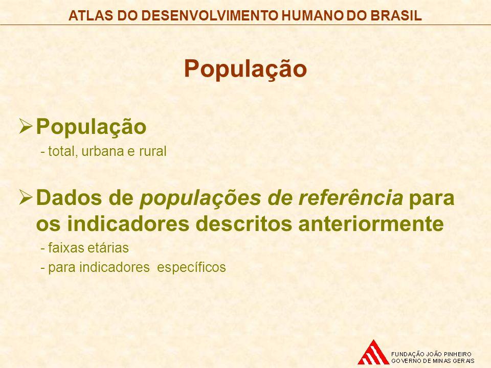 População População. - total, urbana e rural. Dados de populações de referência para os indicadores descritos anteriormente.