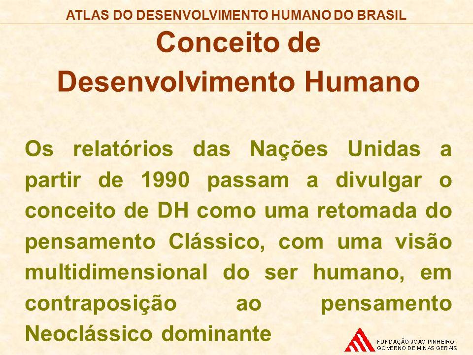 Conceito de Desenvolvimento Humano