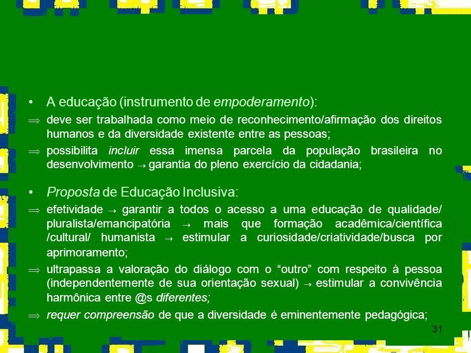 A educação (instrumento de empoderamento):