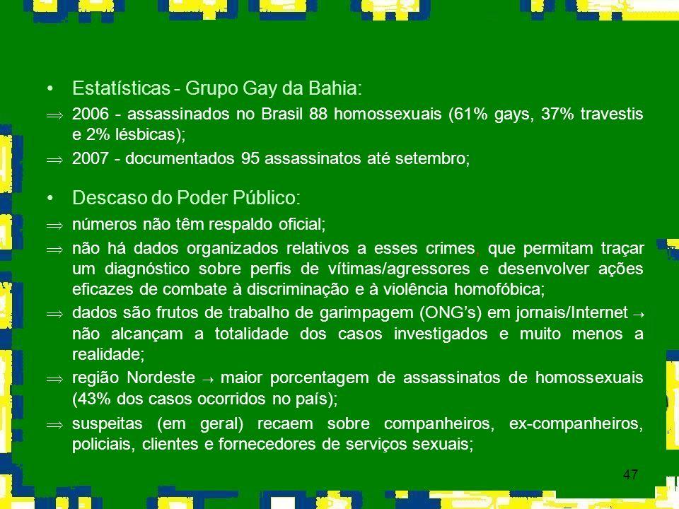 Estatísticas - Grupo Gay da Bahia: