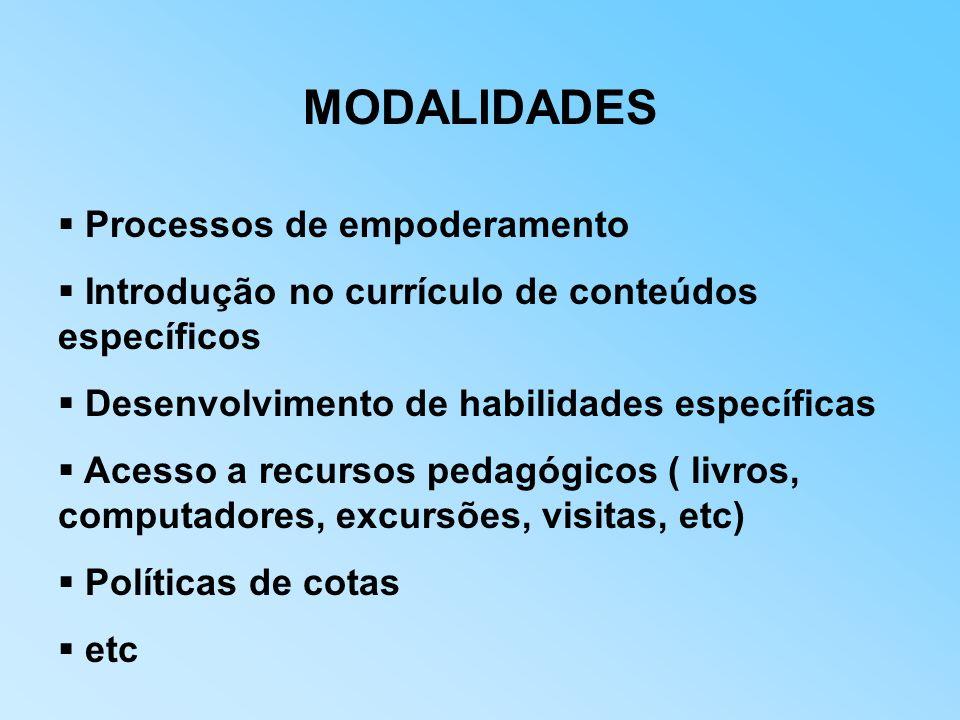 MODALIDADES Processos de empoderamento