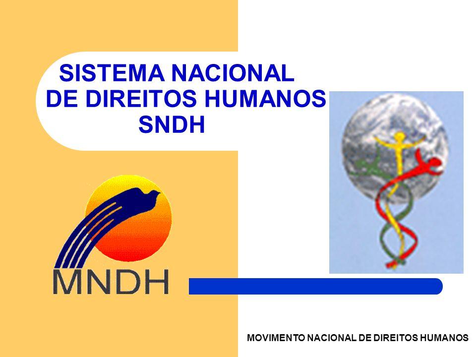 SISTEMA NACIONAL DE DIREITOS HUMANOS SNDH