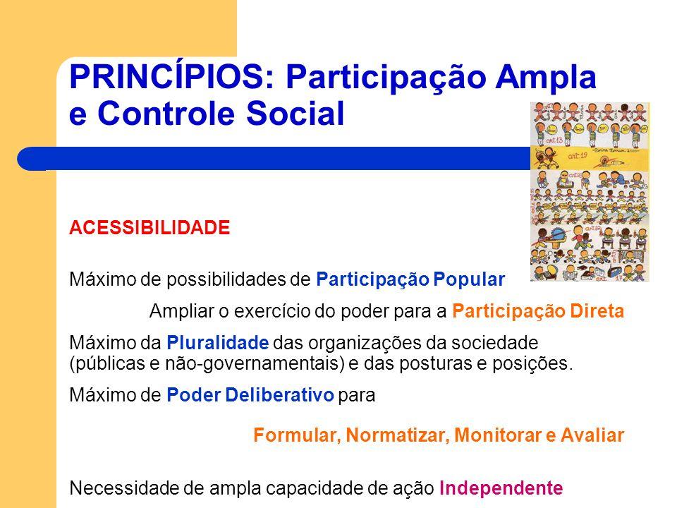 PRINCÍPIOS: Participação Ampla e Controle Social