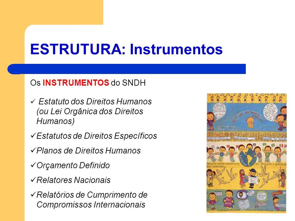 ESTRUTURA: Instrumentos