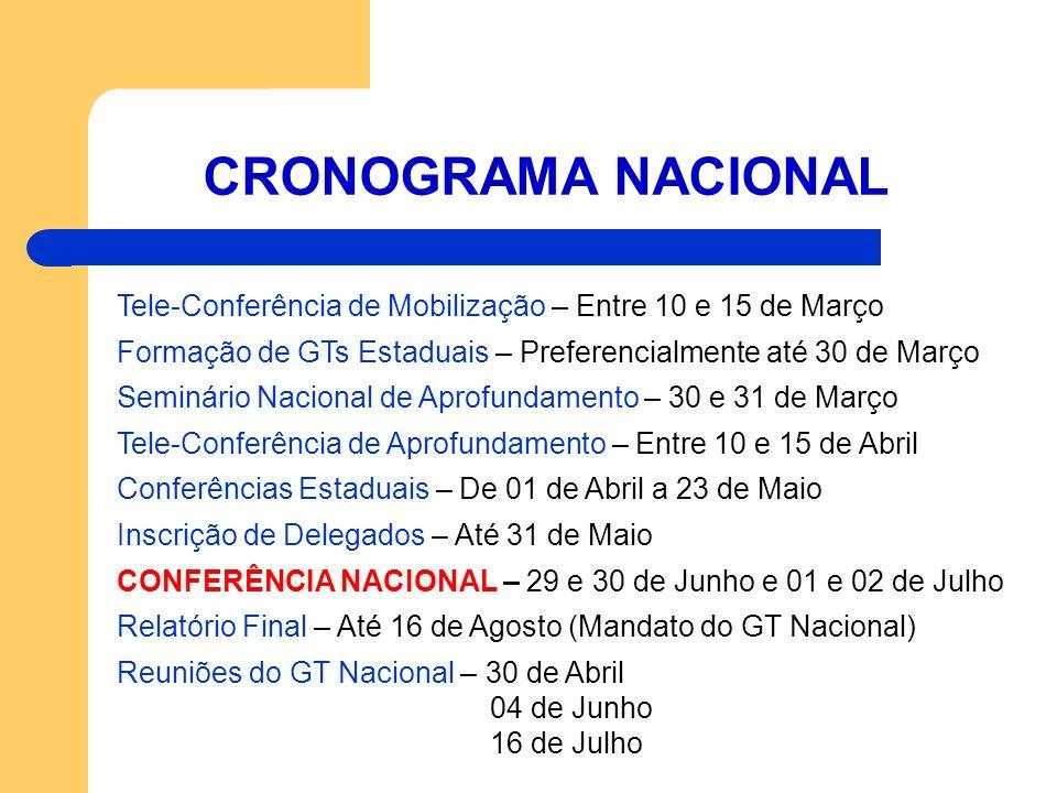 CRONOGRAMA NACIONALTele-Conferência de Mobilização – Entre 10 e 15 de Março. Formação de GTs Estaduais – Preferencialmente até 30 de Março.