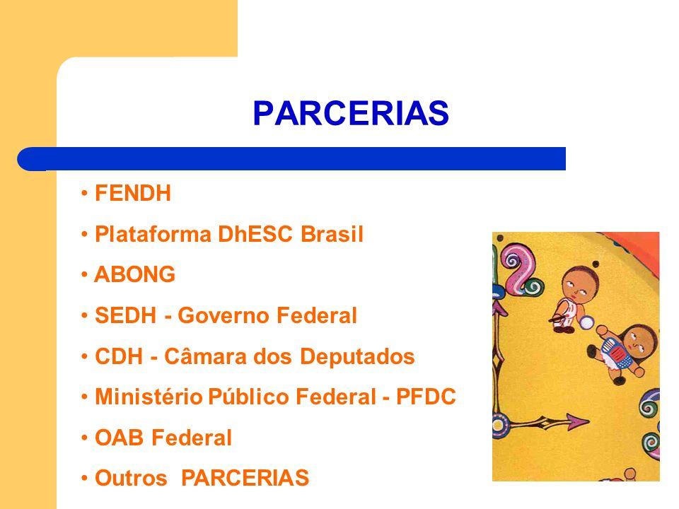PARCERIAS FENDH Plataforma DhESC Brasil ABONG SEDH - Governo Federal