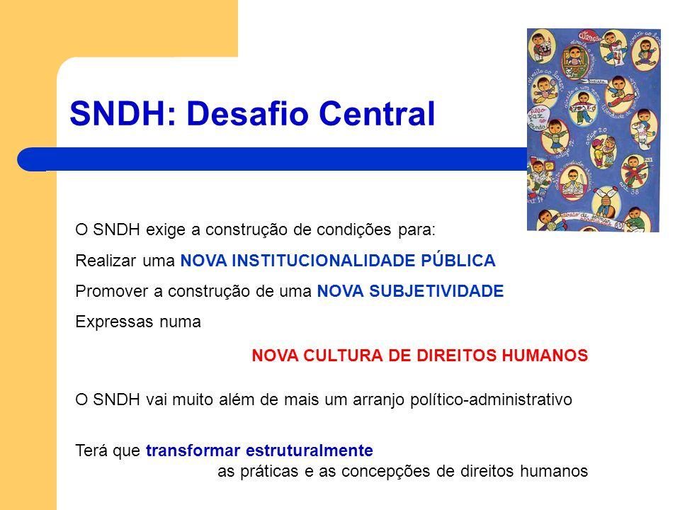 SNDH: Desafio Central O SNDH exige a construção de condições para: