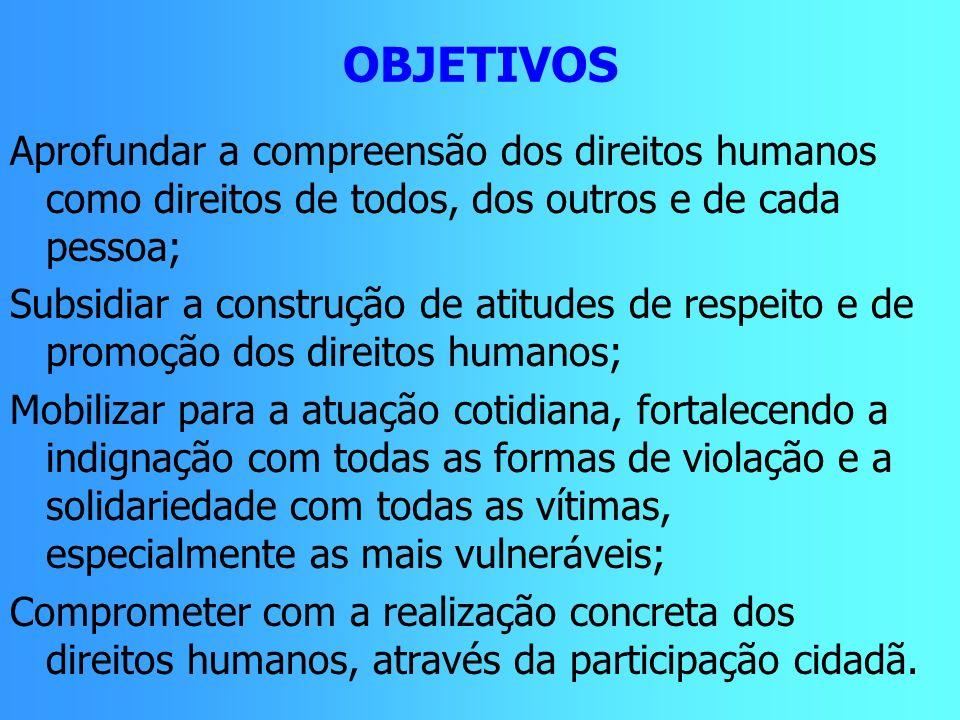 OBJETIVOS Aprofundar a compreensão dos direitos humanos como direitos de todos, dos outros e de cada pessoa;