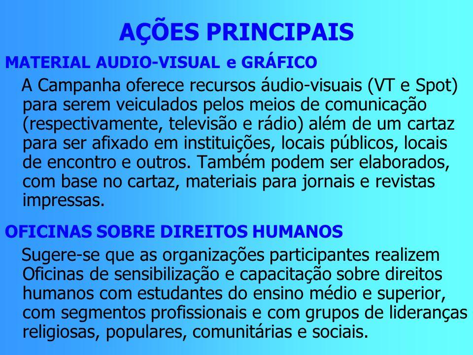AÇÕES PRINCIPAIS MATERIAL AUDIO-VISUAL e GRÁFICO.