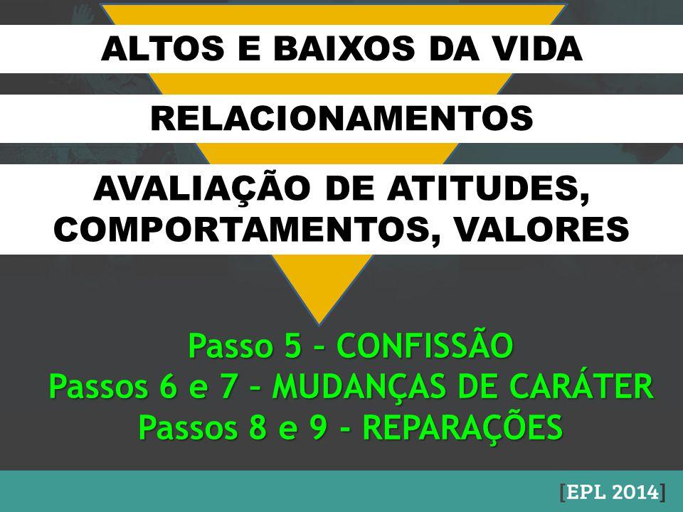 AVALIAÇÃO DE ATITUDES, COMPORTAMENTOS, VALORES