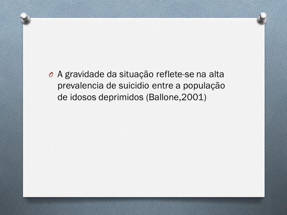 A gravidade da situação reflete-se na alta prevalencia de suicidio entre a população de idosos deprimidos (Ballone,2001)