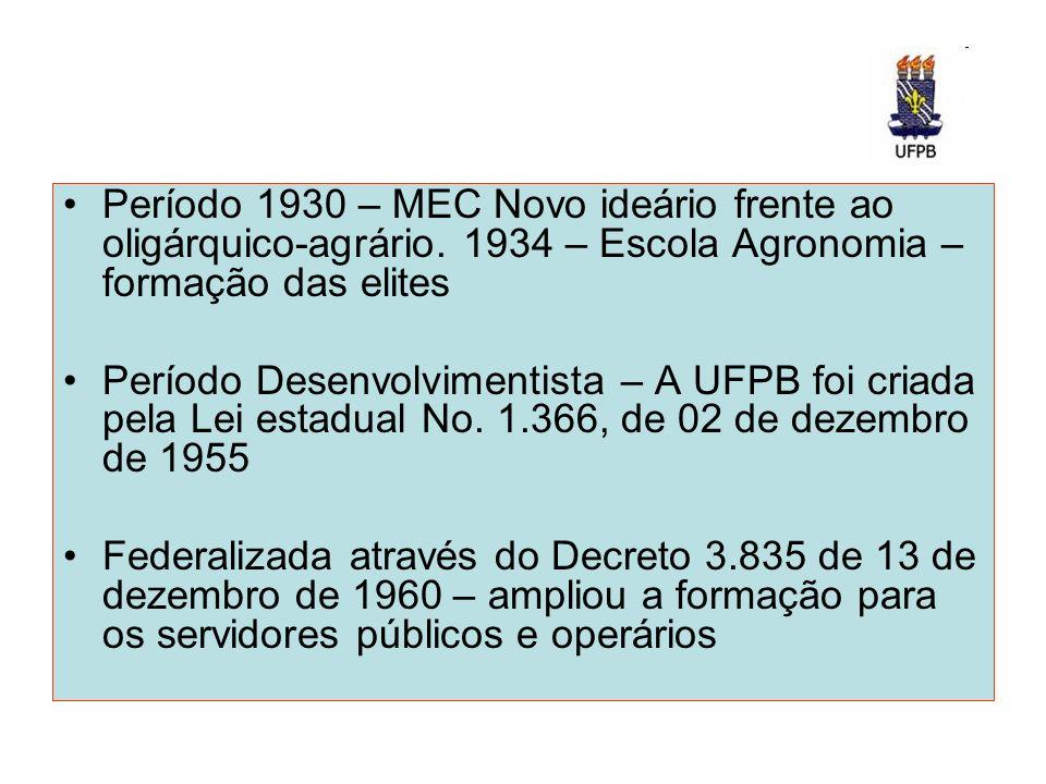 Período 1930 – MEC Novo ideário frente ao oligárquico-agrário