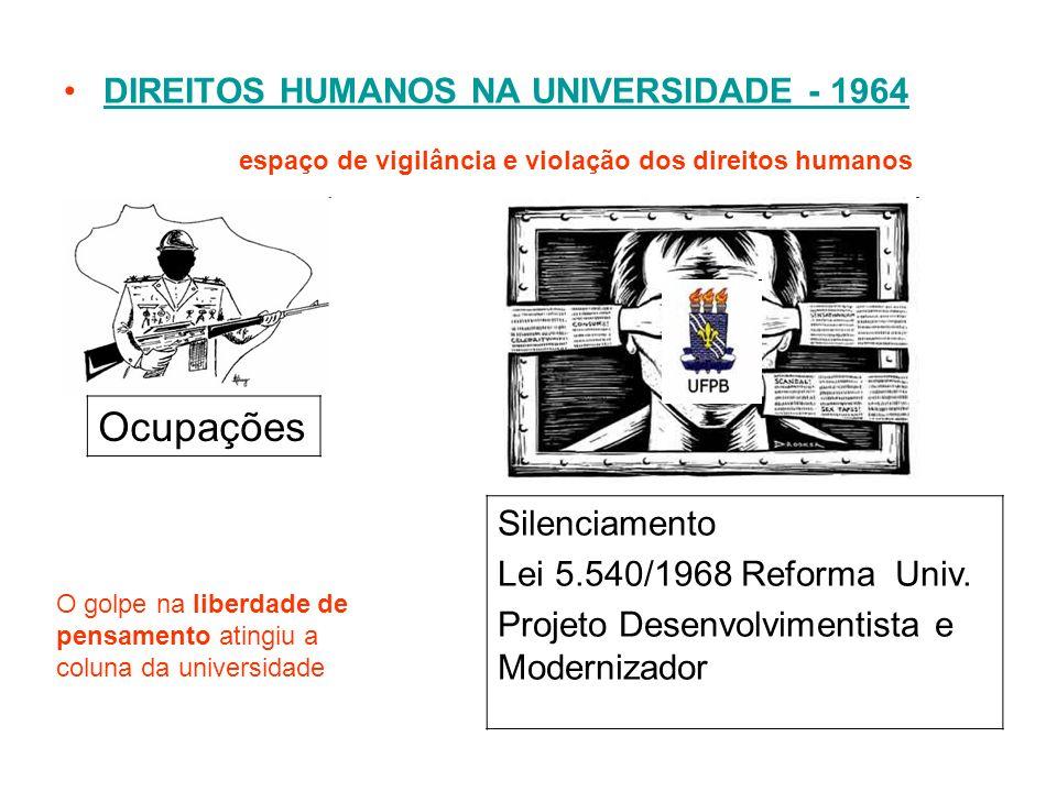 Ocupações DIREITOS HUMANOS NA UNIVERSIDADE - 1964 Silenciamento