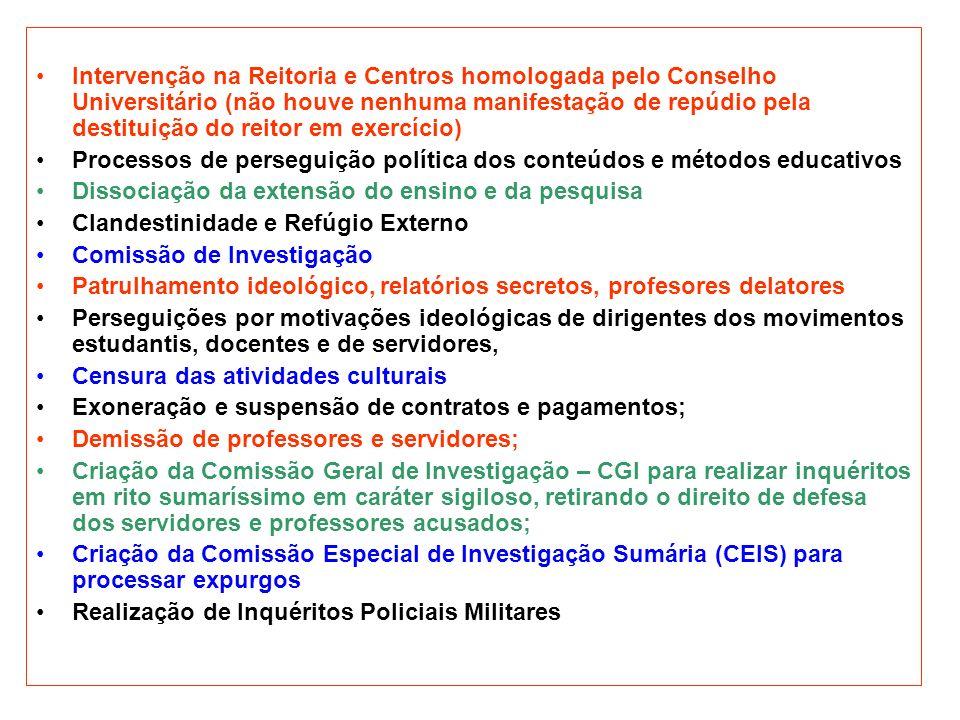 Intervenção na Reitoria e Centros homologada pelo Conselho Universitário (não houve nenhuma manifestação de repúdio pela destituição do reitor em exercício)