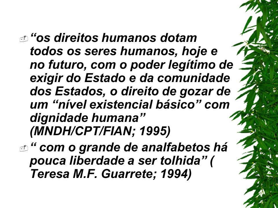os direitos humanos dotam todos os seres humanos, hoje e no futuro, com o poder legítimo de exigir do Estado e da comunidade dos Estados, o direito de gozar de um nível existencial básico com dignidade humana (MNDH/CPT/FIAN; 1995)