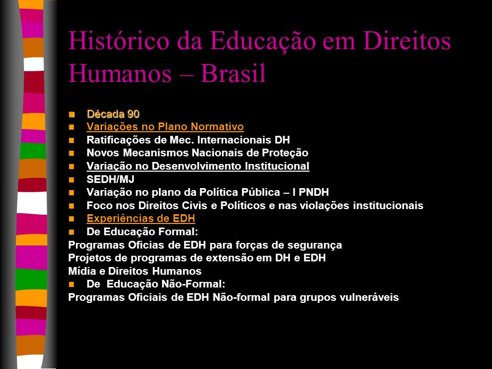 Histórico da Educação em Direitos Humanos – Brasil