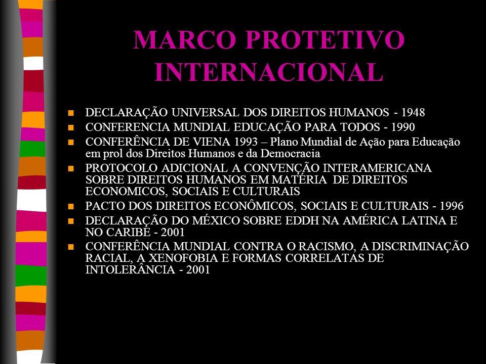 MARCO PROTETIVO INTERNACIONAL