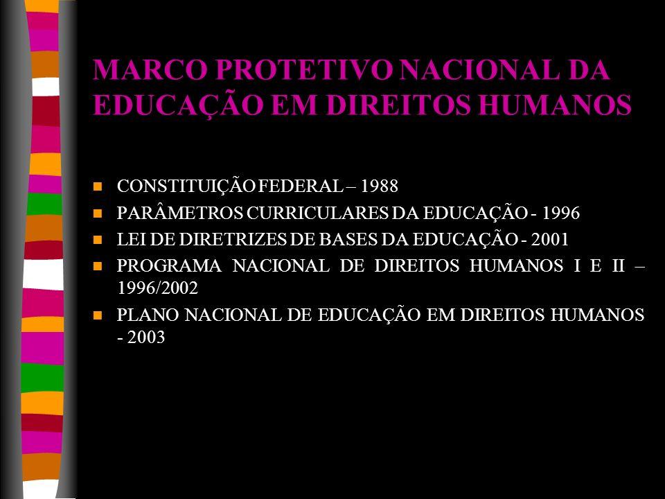 MARCO PROTETIVO NACIONAL DA EDUCAÇÃO EM DIREITOS HUMANOS