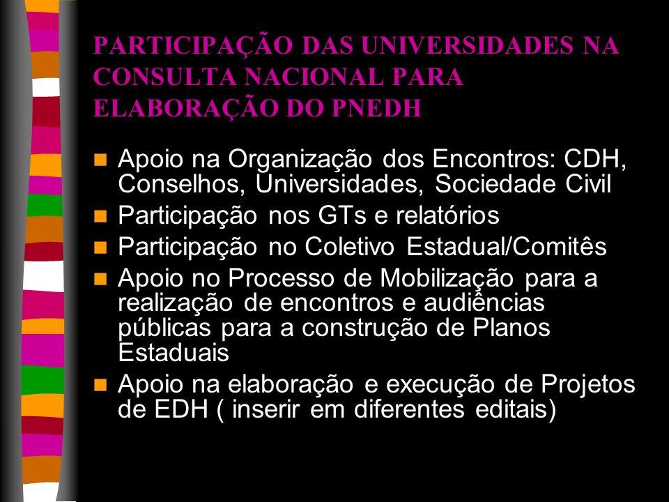 PARTICIPAÇÃO DAS UNIVERSIDADES NA CONSULTA NACIONAL PARA ELABORAÇÃO DO PNEDH