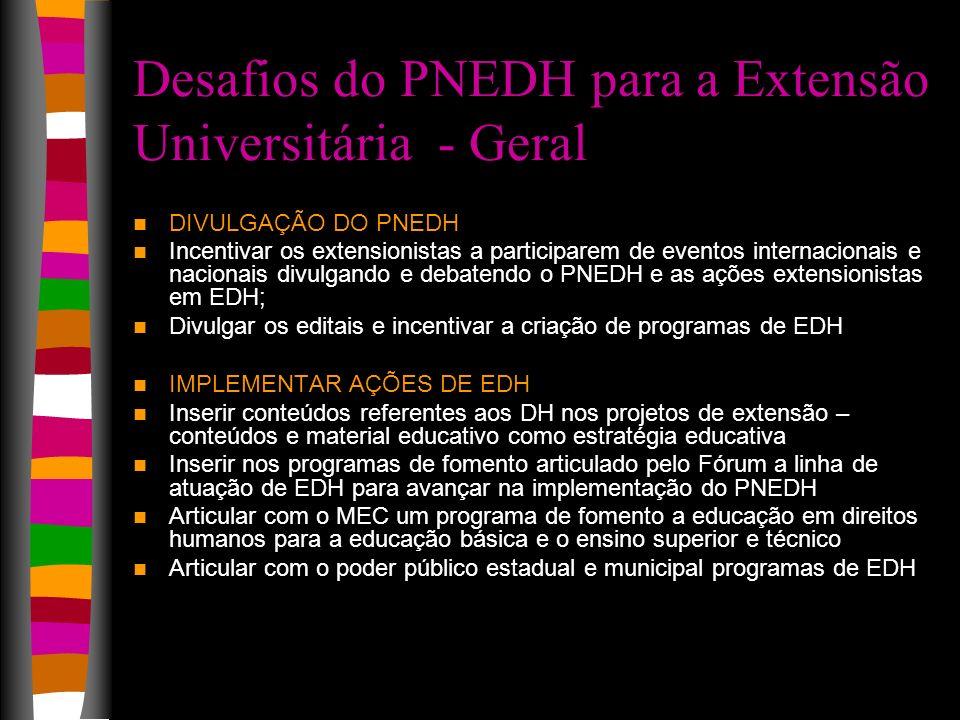 Desafios do PNEDH para a Extensão Universitária - Geral