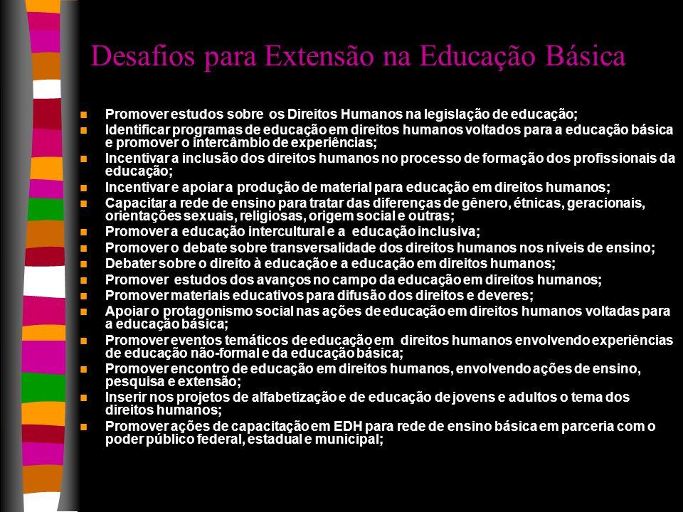 Desafios para Extensão na Educação Básica