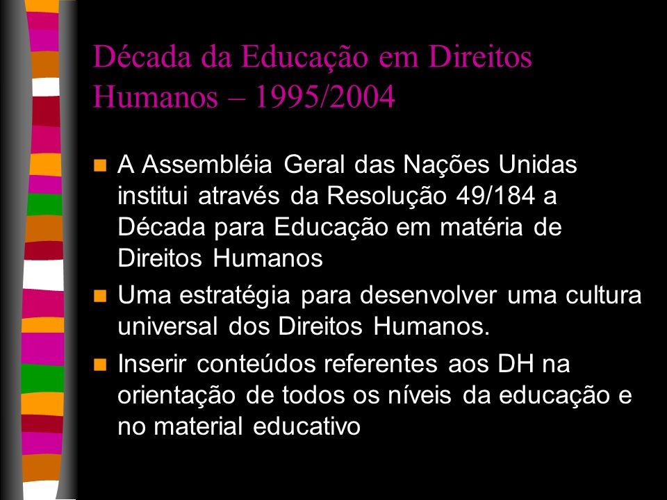 Década da Educação em Direitos Humanos – 1995/2004