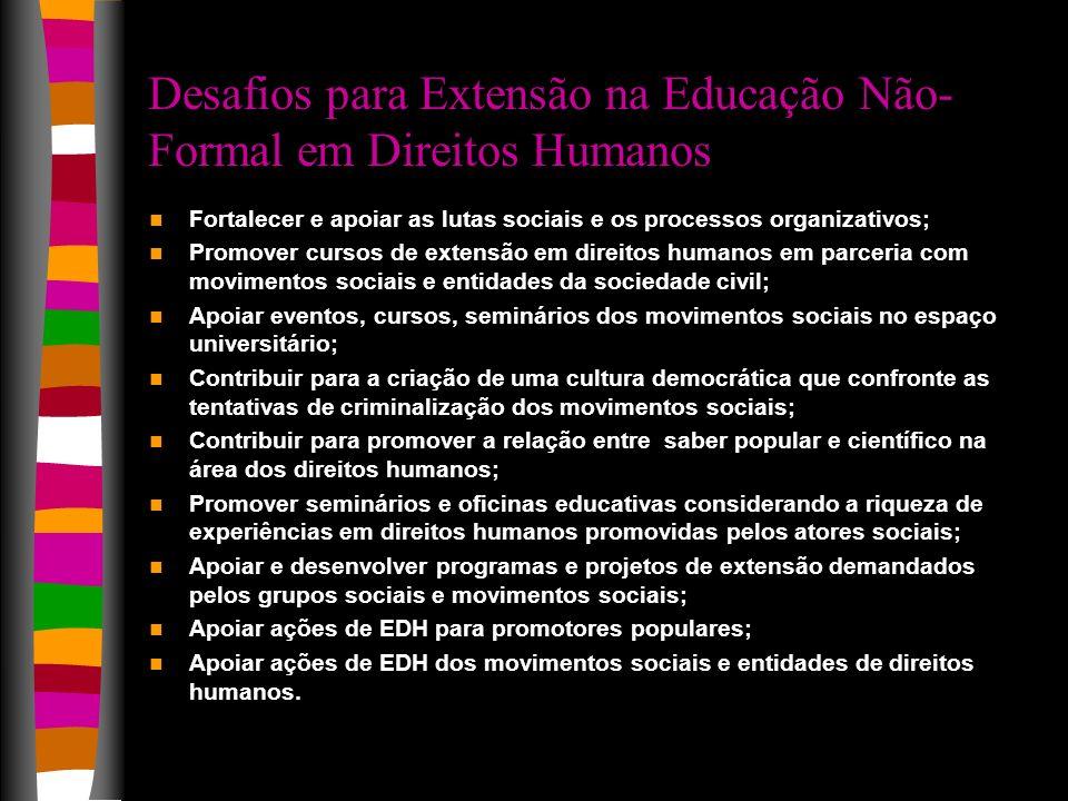 Desafios para Extensão na Educação Não-Formal em Direitos Humanos
