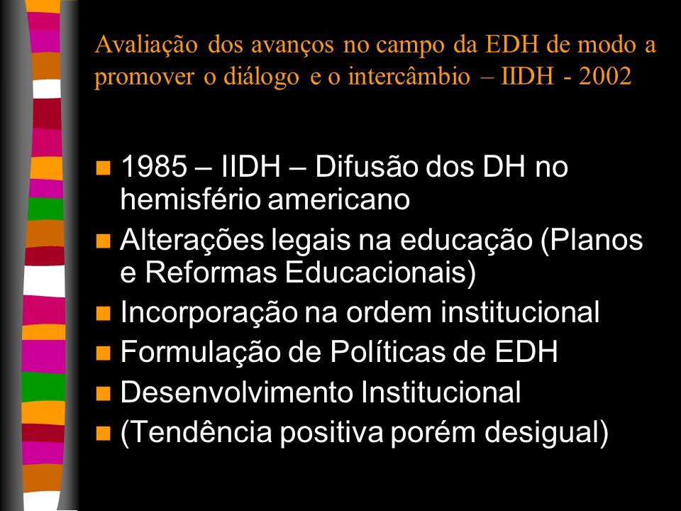 1985 – IIDH – Difusão dos DH no hemisfério americano