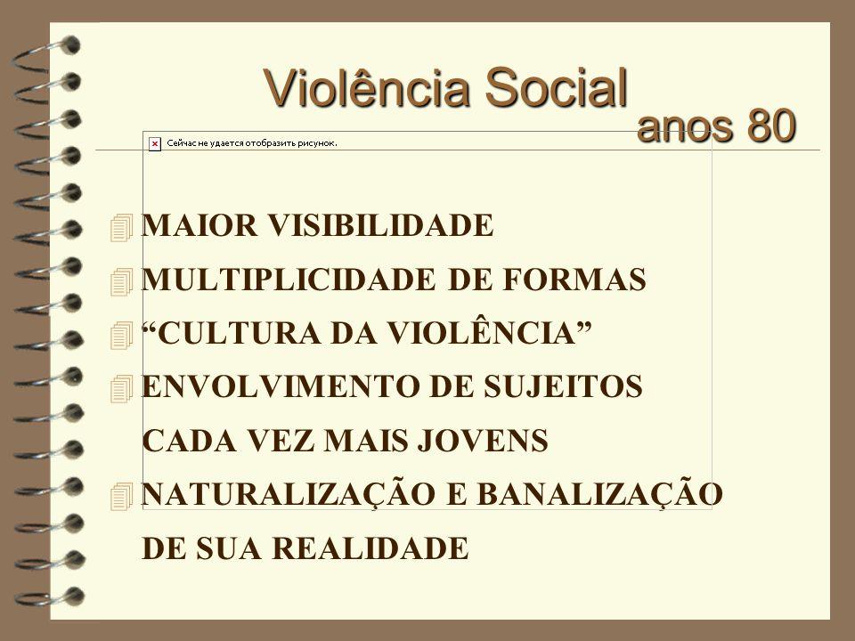 Violência Social anos 80 MAIOR VISIBILIDADE MULTIPLICIDADE DE FORMAS