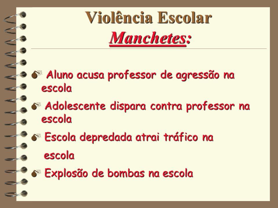Violência Escolar Manchetes: