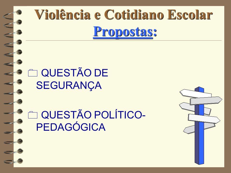 Violência e Cotidiano Escolar Propostas: