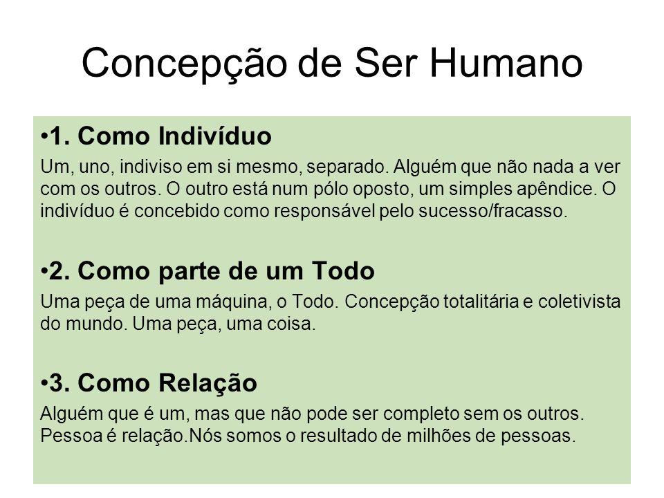 Concepção de Ser Humano