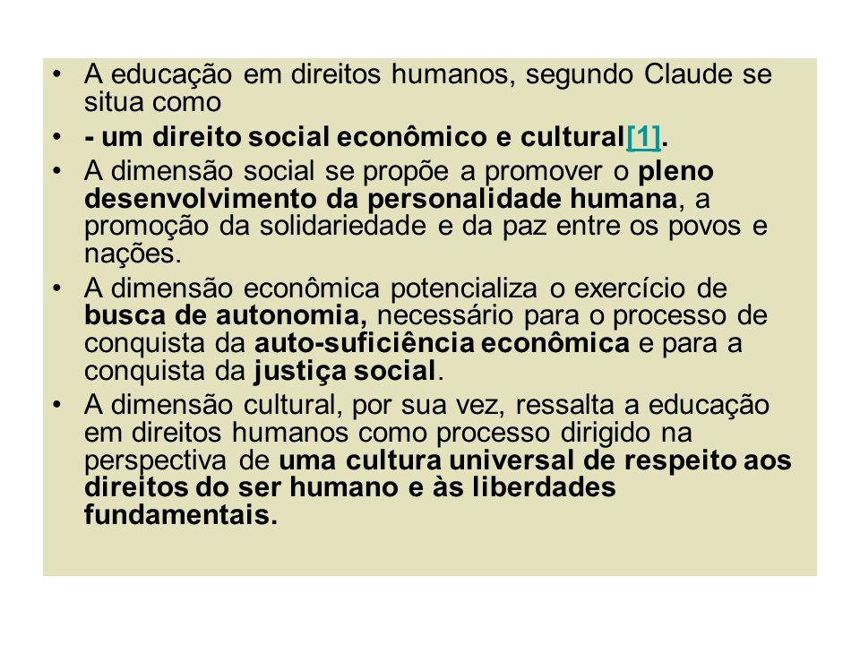A educação em direitos humanos, segundo Claude se situa como