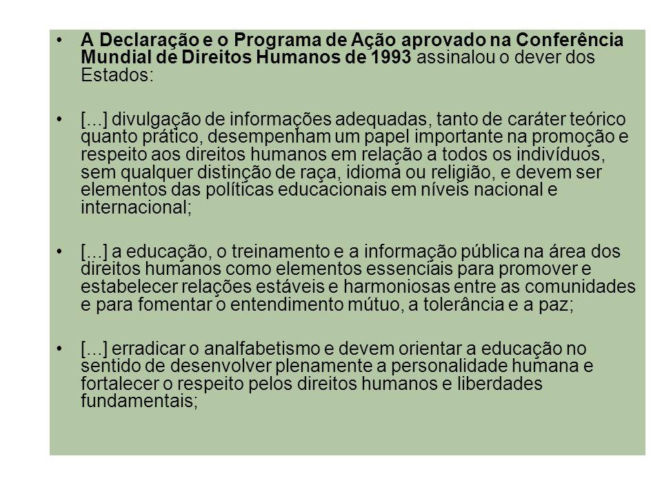 A Declaração e o Programa de Ação aprovado na Conferência Mundial de Direitos Humanos de 1993 assinalou o dever dos Estados: