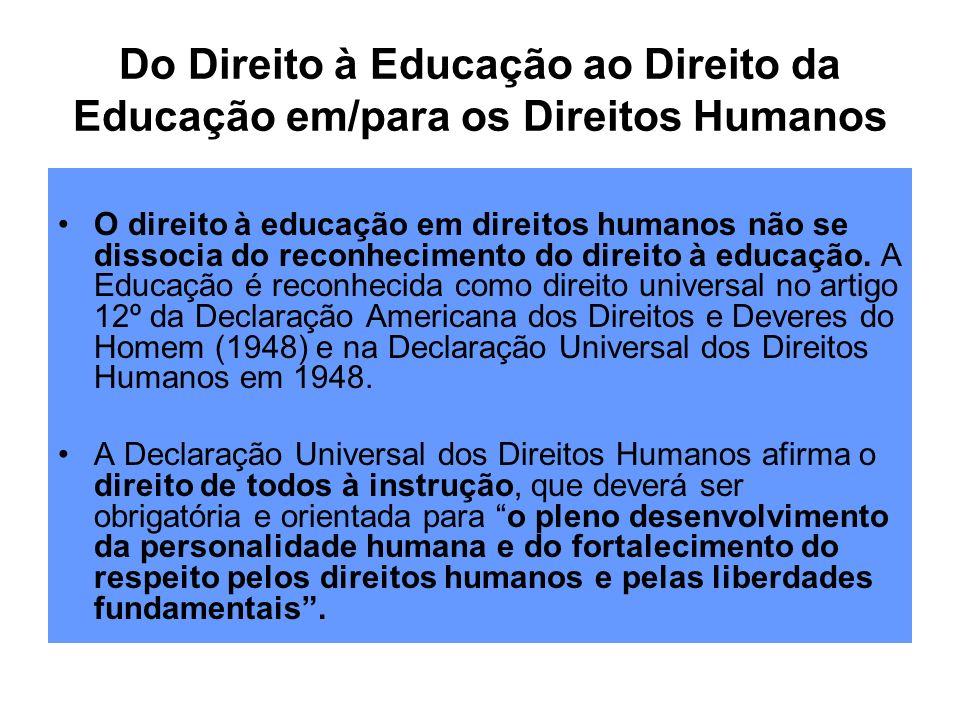 Do Direito à Educação ao Direito da Educação em/para os Direitos Humanos
