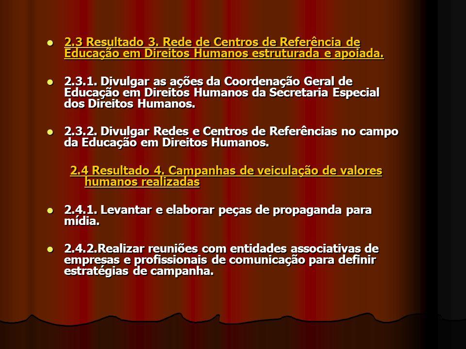2.3 Resultado 3. Rede de Centros de Referência de Educação em Direitos Humanos estruturada e apoiada.
