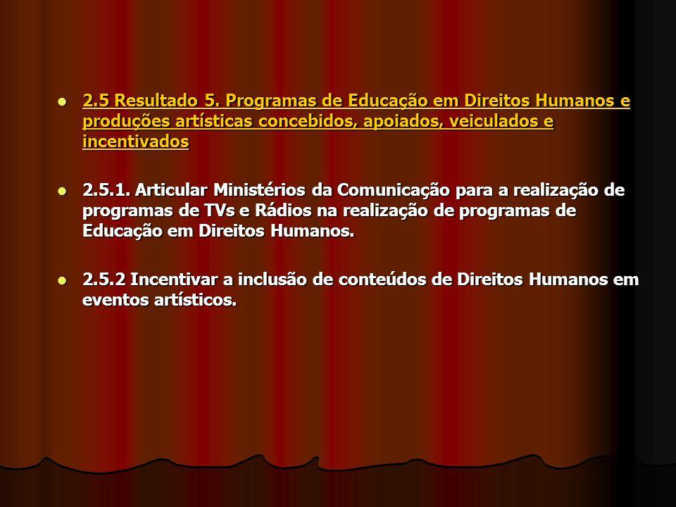 2.5 Resultado 5. Programas de Educação em Direitos Humanos e produções artísticas concebidos, apoiados, veiculados e incentivados