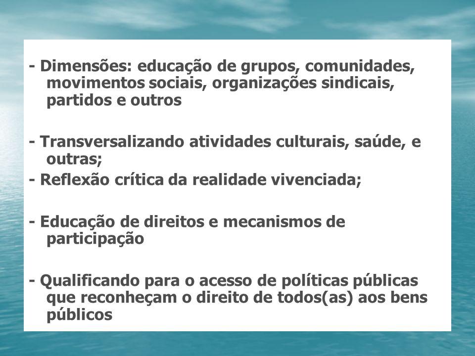 - Dimensões: educação de grupos, comunidades, movimentos sociais, organizações sindicais, partidos e outros