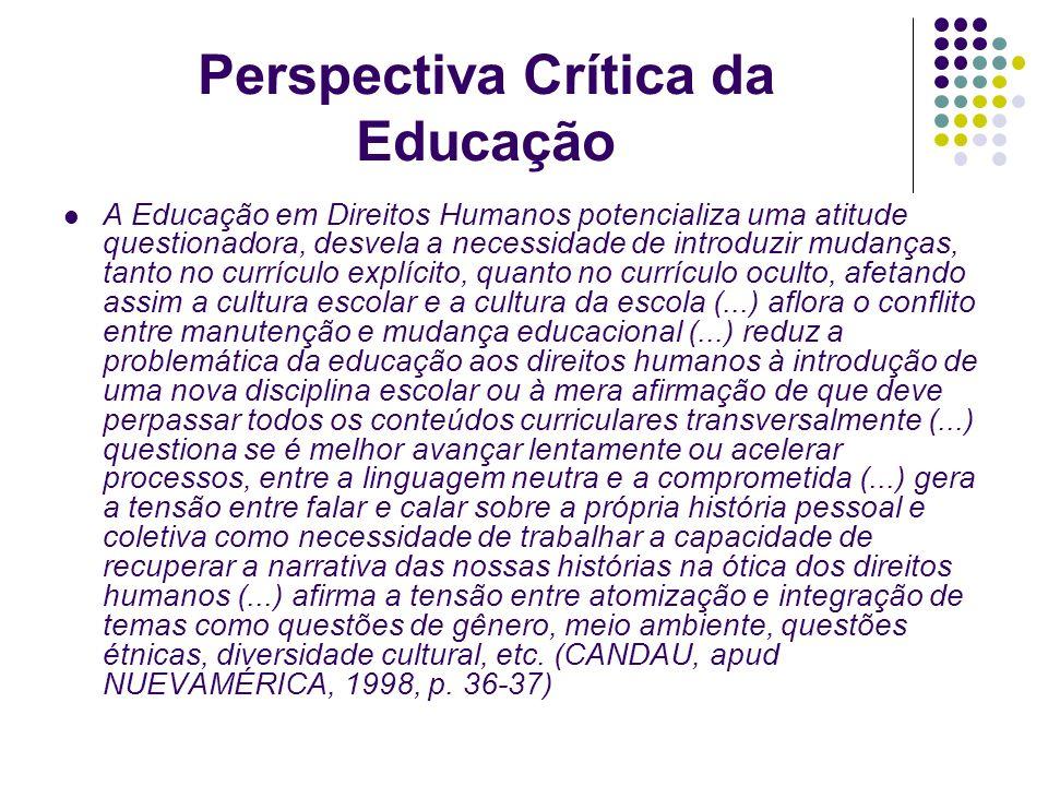Perspectiva Crítica da Educação