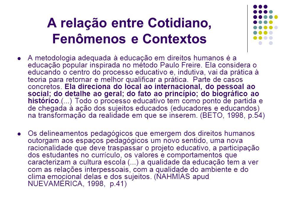 A relação entre Cotidiano, Fenômenos e Contextos