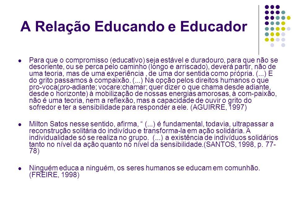 A Relação Educando e Educador