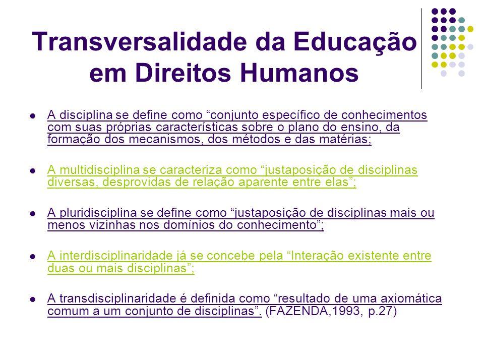 Transversalidade da Educação em Direitos Humanos