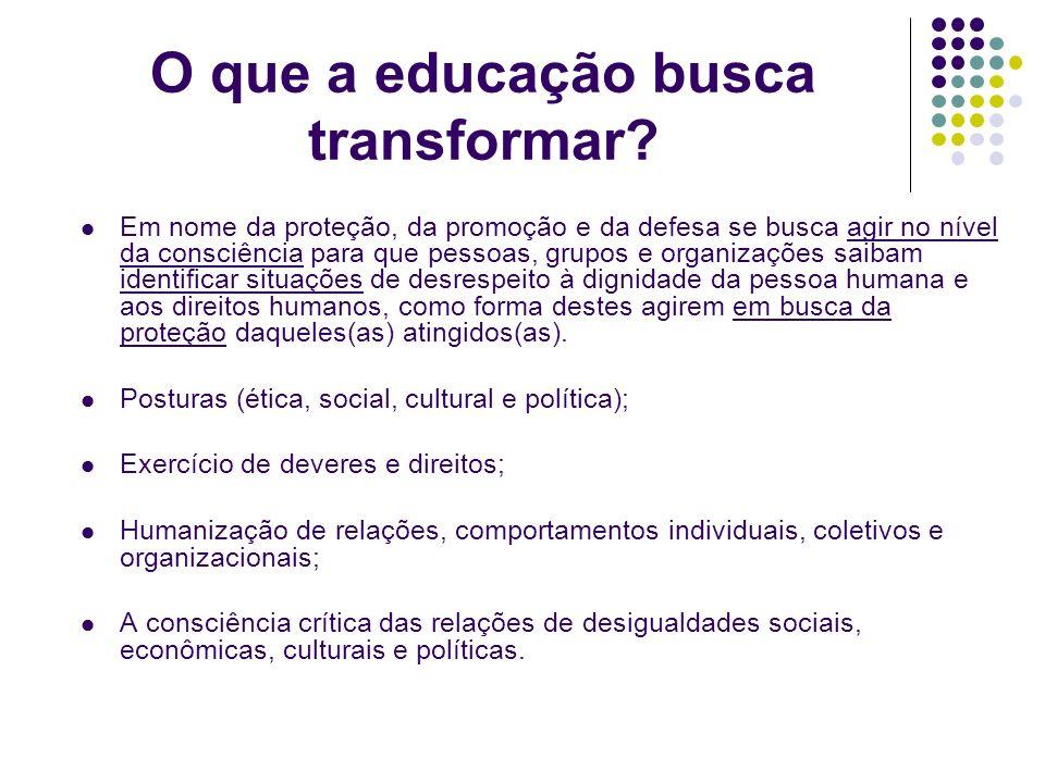 O que a educação busca transformar