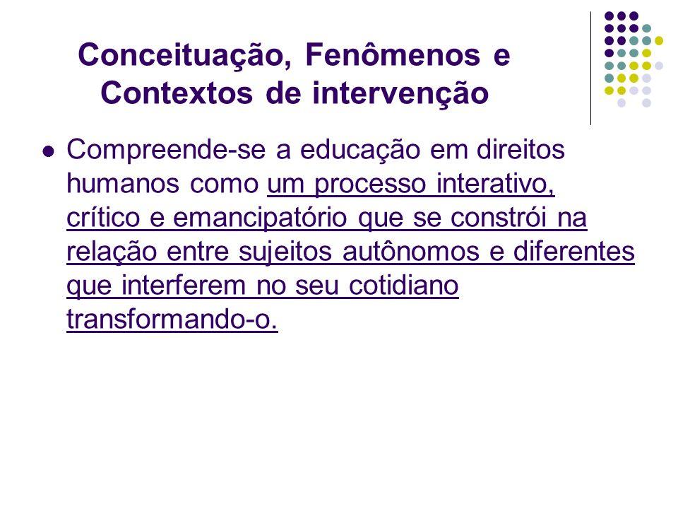 Conceituação, Fenômenos e Contextos de intervenção