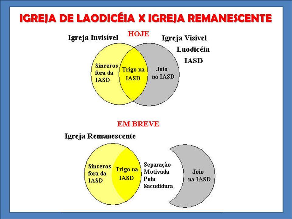 IGREJA DE LAODICÉIA X IGREJA REMANESCENTE