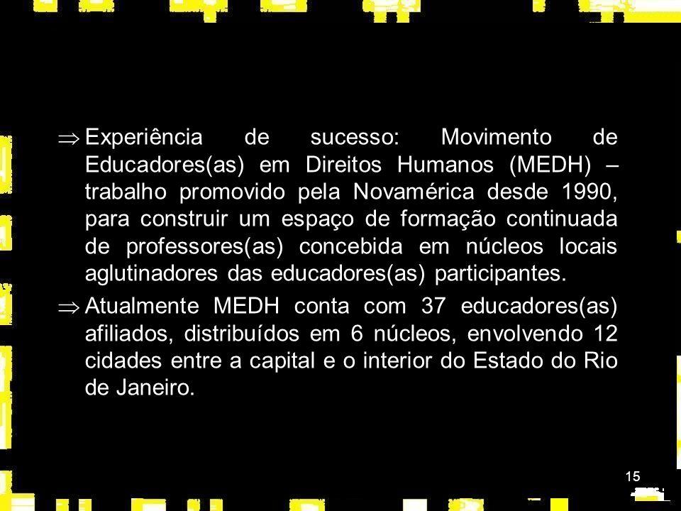 Experiência de sucesso: Movimento de Educadores(as) em Direitos Humanos (MEDH) – trabalho promovido pela Novamérica desde 1990, para construir um espaço de formação continuada de professores(as) concebida em núcleos locais aglutinadores das educadores(as) participantes.